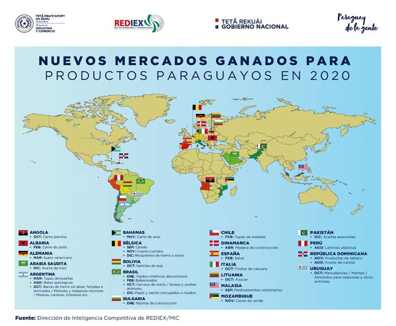 Nuevos mercados en exportaciones. Foto: Gentileza.