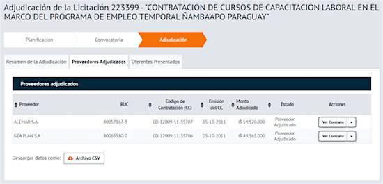 Captura de pantalla de la web de la DNCP donde se constata que las únicas adjudicadas en un llamado fueron las firmas asociadas a Fátima Durand.
